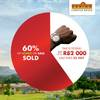 60 % of homes on sale are sold